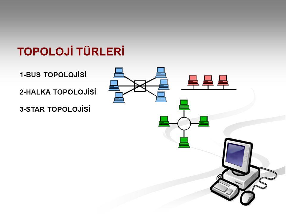 TOPOLOJİ TÜRLERİ 1-BUS TOPOLOJİSİ 2-HALKA TOPOLOJİSİ 3-STAR TOPOLOJİSİ