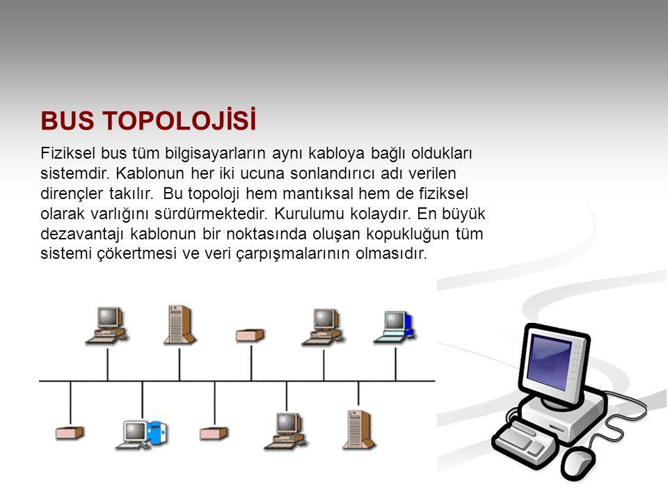 BUS TOPOLOJİSİ Fiziksel bus tüm bilgisayarların aynı kabloya bağlı oldukları sistemdir. Kablonun her iki ucuna sonlandırıcı adı verilen dirençler takı