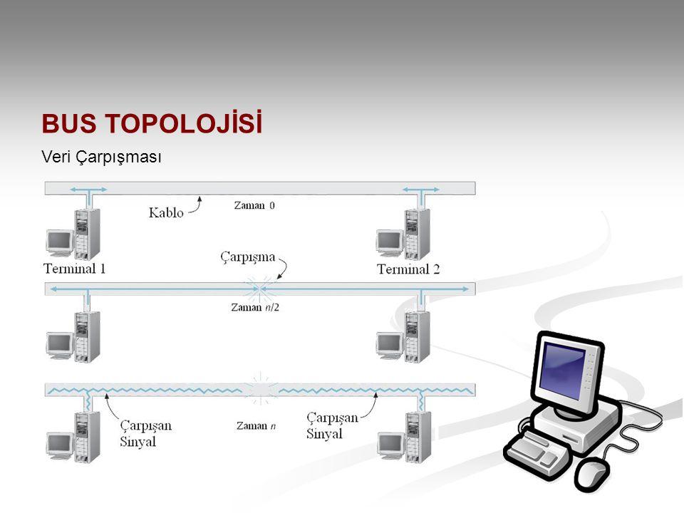 BUS TOPOLOJİSİ Donanımları Koaksiyel Kablo Ethernet KartıT konnektör