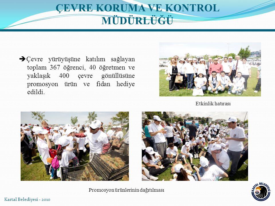 Kartal Belediyesi - 2010  Çevre yürüyüşüne katılım sağlayan toplam 367 öğrenci, 40 öğretmen ve yaklaşık 400 çevre gönüllüsüne promosyon ürün ve fidan hediye edildi.