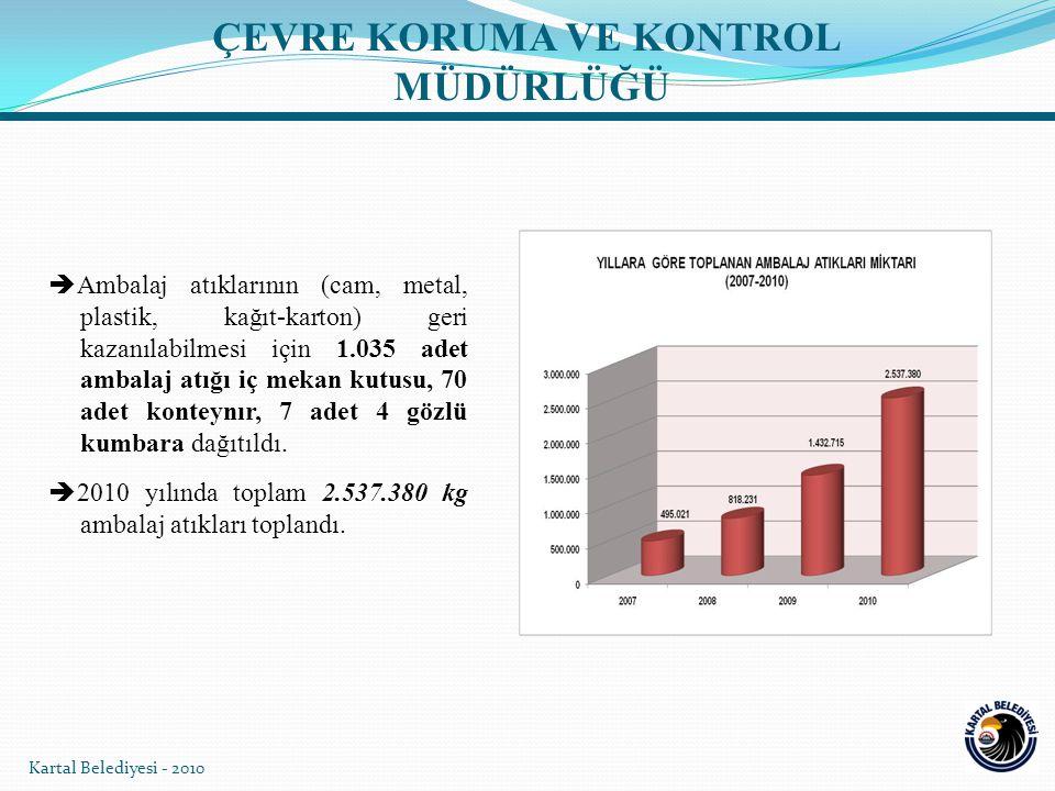 Kartal Belediyesi - 2010  Çevre Kirliliği ile ilgili 177 adet denetim yapıldı.