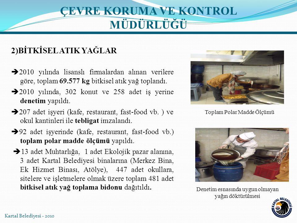 Kartal Belediyesi - 2010 Toplam Polar Madde Ölçümü Denetim esnasında uygun olmayan yağın döktürülmesi 2)BİTKİSEL ATIK YAĞLAR  2010 yılında lisanslı firmalardan alınan verilere göre, toplam 69.577 kg bitkisel atık yağ toplandı.
