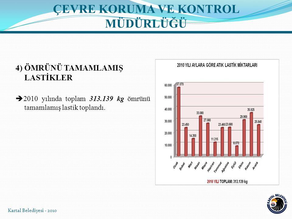 Kartal Belediyesi - 2010 4) ÖMRÜNÜ TAMAMLAMIŞ LASTİKLER  2010 yılında toplam 313.139 kg ömrünü tamamlamış lastik toplandı.