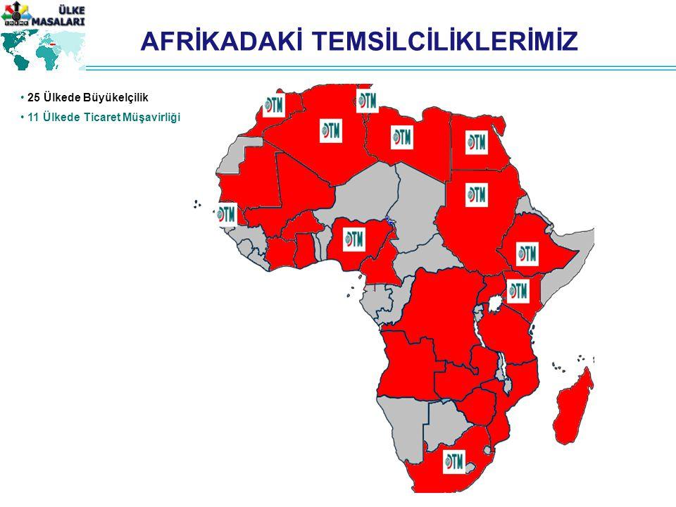 25 Ülkede Büyükelçilik 11 Ülkede Ticaret Müşavirliği AFRİKADAKİ TEMSİLCİLİKLERİMİZ