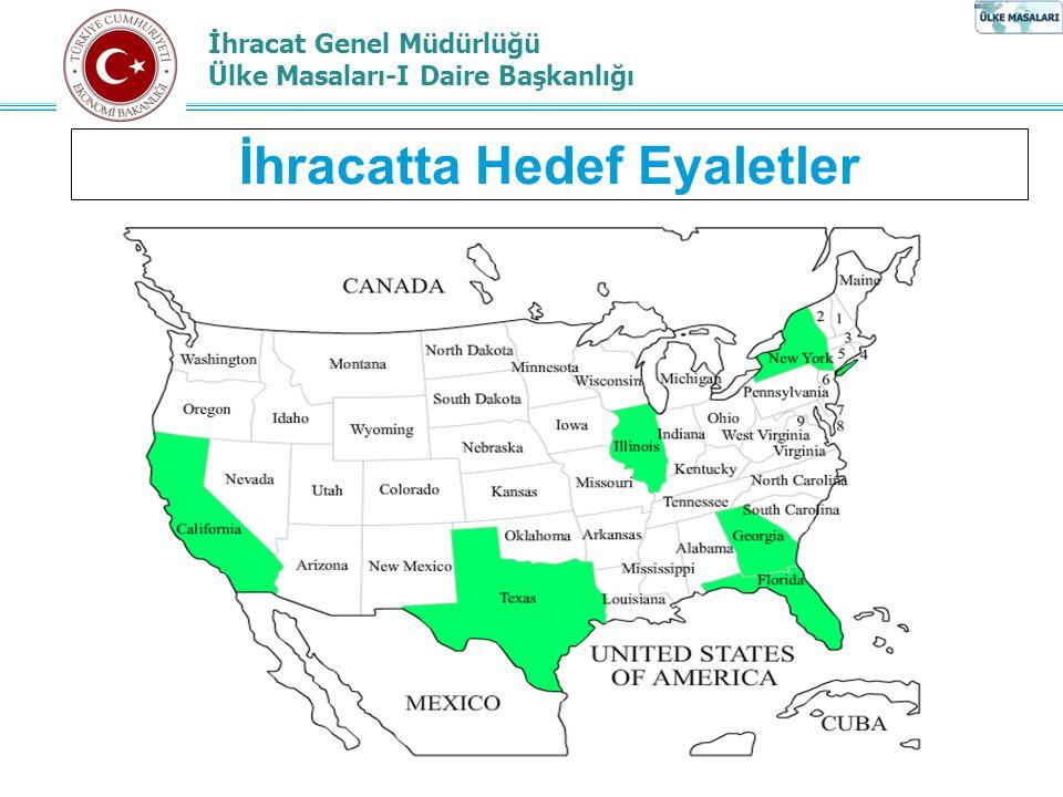 İhracat Genel Müdürlüğü Ülke Masaları-I Daire Başkanlığı İhracatta Hedef Eyaletler