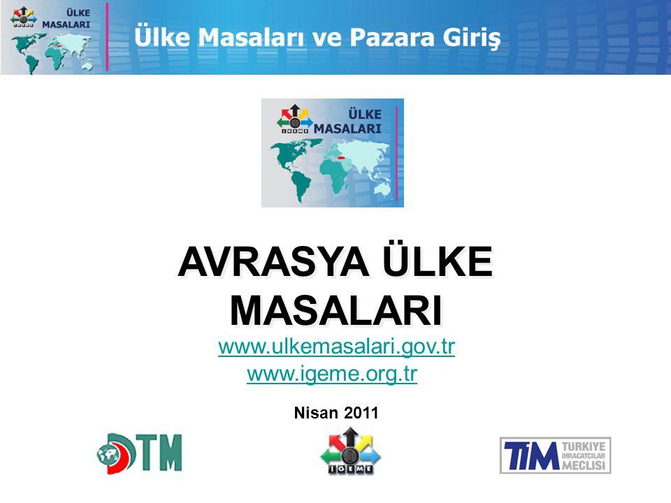 Nisan 2011 AVRASYA ÜLKE MASALARI www.ulkemasalari.gov.tr www.igeme.org.tr