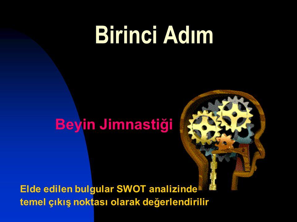 Birinci Adım Beyin Jimnastiği Elde edilen bulgular SWOT analizinde temel çıkış noktası olarak değerlendirilir