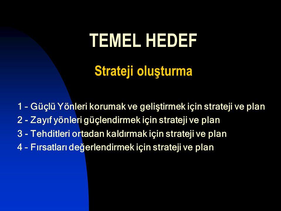 TEMEL HEDEF Strateji oluşturma 1 – Güçlü Yönleri korumak ve geliştirmek için strateji ve plan 2 - Zayıf yönleri güçlendirmek için strateji ve plan 3 -