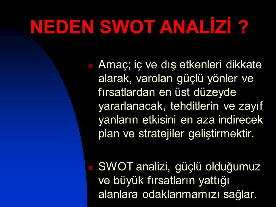 TEMEL HEDEF Strateji oluşturma 1 – Güçlü Yönleri korumak ve geliştirmek için strateji ve plan 2 - Zayıf yönleri güçlendirmek için strateji ve plan 3 - Tehditleri ortadan kaldırmak için strateji ve plan 4 – Fırsatları değerlendirmek için strateji ve plan