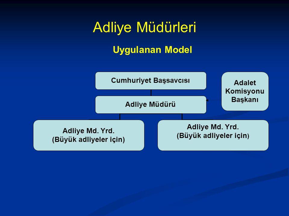 Uygulanan Model Cumhuriyet Başsavcısı Adliye Müdürü Adliye Md. Yrd. (Büyük adliyeler için) Adliye Md. Yrd. (Büyük adliyeler için ) Adalet Komisyonu