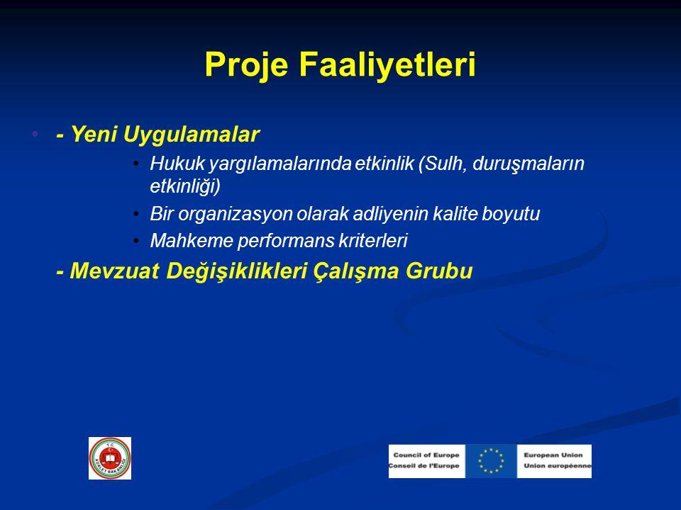 Proje Faaliyetleri - Yeni Uygulamalar Hukuk yargılamalarında etkinlik (Sulh, duruşmaların etkinliği) Bir organizasyon olarak adliyenin kalite boyutu