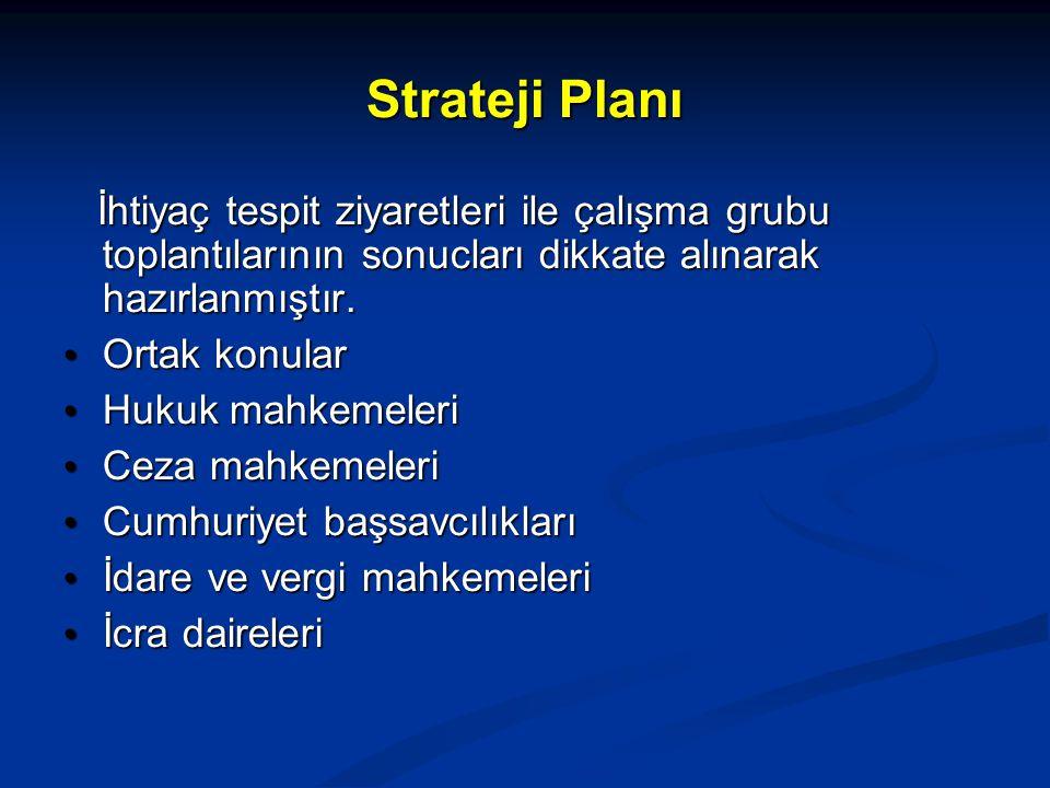 Strateji Planı İhtiyaç tespit ziyaretleri ile çalışma grubu toplantılarının sonucları dikkate alınarak hazırlanmıştır. İhtiyaç tespit ziyaretleri ile