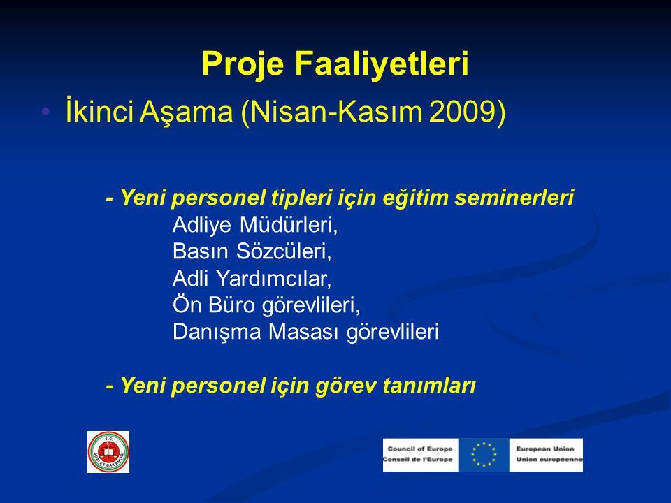 Proje Faaliyetleri İkinci Aşama (Nisan-Kasım 2009) - Yeni personel tipleri için eğitim seminerleri Adliye Müdürleri, Basın Sözcüleri, Adli Yardımcılar