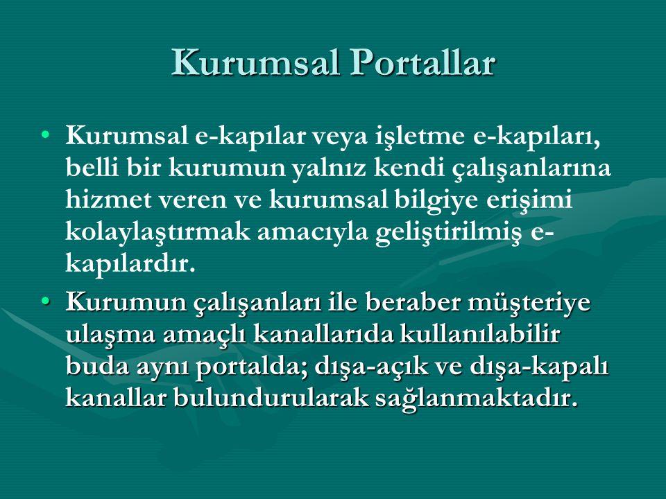 Bir Portal...