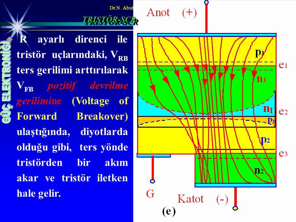 TRISTÖR-SCRTRISTÖR-SCR  R ayarlı direnci ile tristör uçlarındaki, V RB ters gerilimi arttırılarak V FB pozitif devrilme gerilimine (Voltage of Forwar