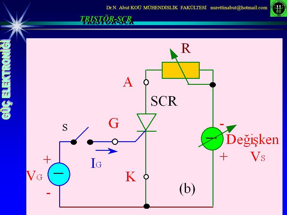 TRISTÖR-SCR Özeğrileri I GH  I G1  I G2  I G3  I Gn  I G0 =0 (yani tetikleme yok)