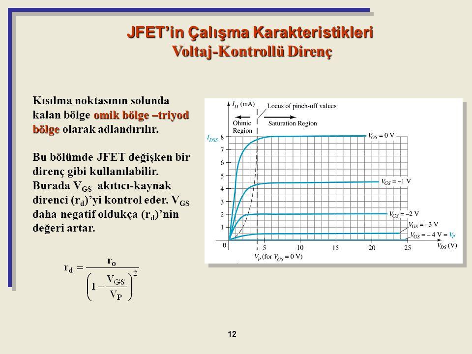 omik bölge –triyod bölge Kısılma noktasının solunda kalan bölge omik bölge –triyod bölge olarak adlandırılır. Bu bölümde JFET değişken bir direnç gibi