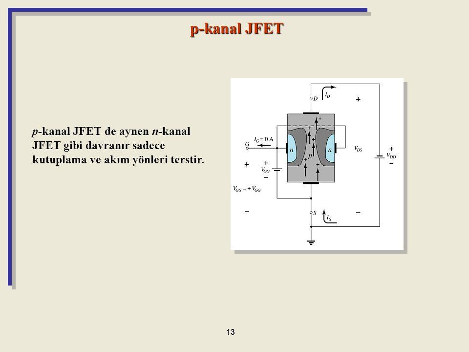p-kanal JFET p-kanal JFET de aynen n-kanal JFET gibi davranır sadece kutuplama ve akım yönleri terstir. 13