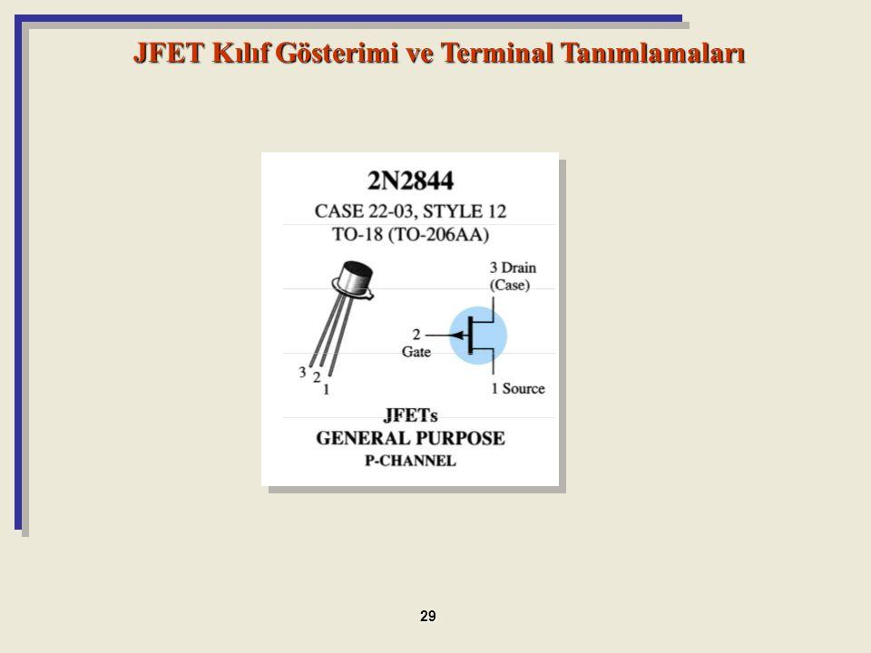 JFET Kılıf Gösterimi ve Terminal Tanımlamaları 29