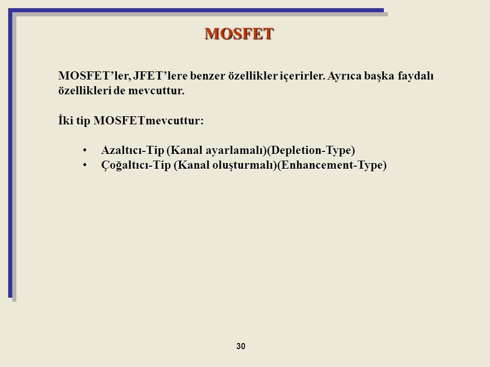MOSFET İki tip MOSFETmevcuttur: Azaltıcı-Tip (Kanal ayarlamalı)(Depletion-Type)Azaltıcı-Tip (Kanal ayarlamalı)(Depletion-Type) Çoğaltıcı-Tip (Kanal ol