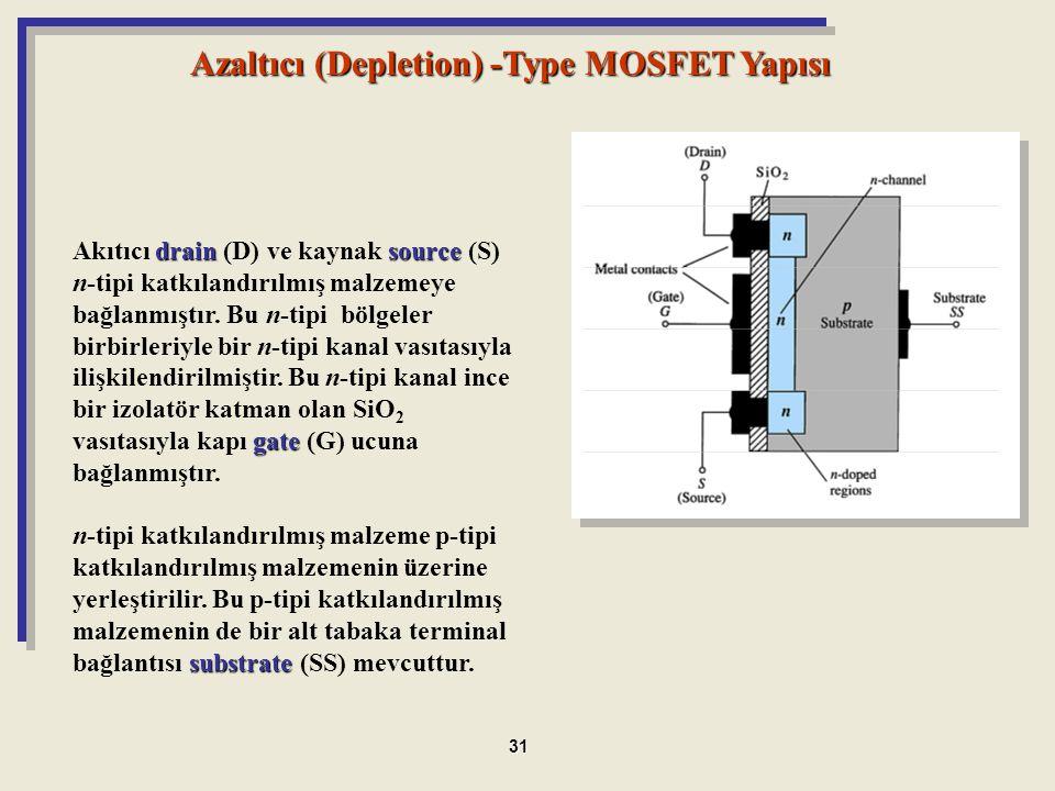 Azaltıcı (Depletion) -Type MOSFET Yapısı drainsource gate Akıtıcı drain (D) ve kaynak source (S) n-tipi katkılandırılmış malzemeye bağlanmıştır. Bu n-