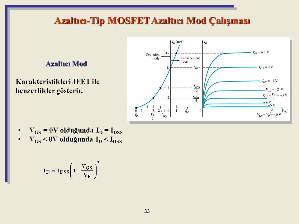 Azaltıcı-Tip MOSFET Azaltıcı Mod Çalışması V GS = 0V olduğunda I D = I DSS V GS < 0V olduğunda I D < I DSS Azaltıcı Mod Karakteristikleri JFET ile ben