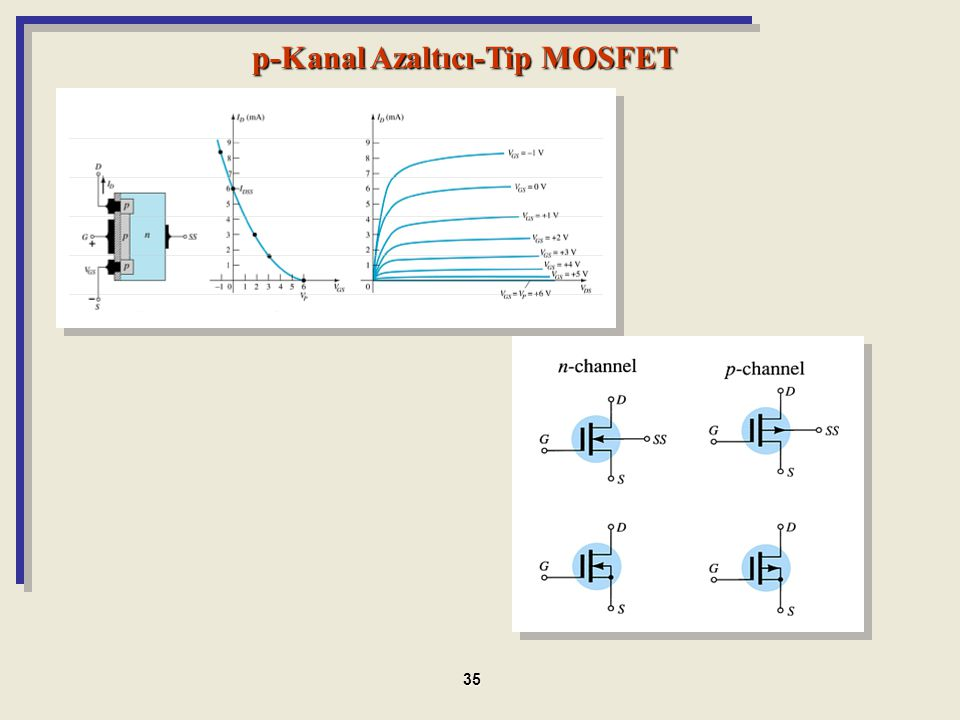 p-Kanal Azaltıcı-Tip MOSFET 35