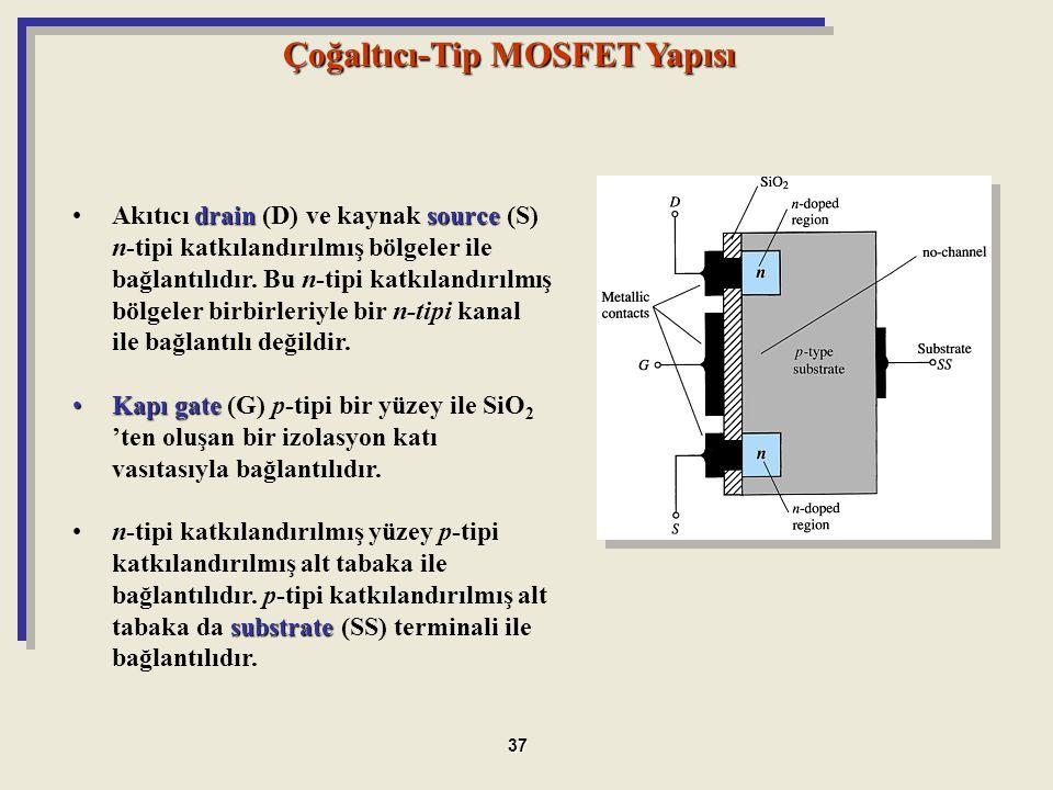Çoğaltıcı-Tip MOSFET Yapısı drainsourceAkıtıcı drain (D) ve kaynak source (S) n-tipi katkılandırılmış bölgeler ile bağlantılıdır. Bu n-tipi katkılandı