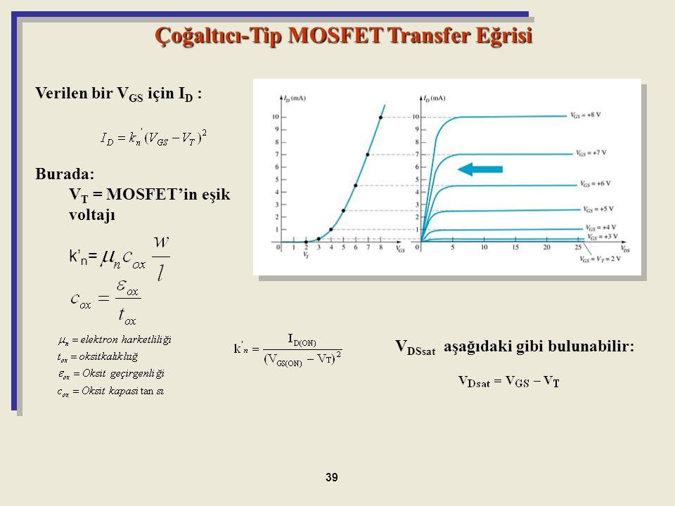 Çoğaltıcı-Tip MOSFET Transfer Eğrisi Verilen bir V GS için I D : Burada: V T = MOSFET'in eşik voltajı V DSsat aşağıdaki gibi bulunabilir:39 k' n =