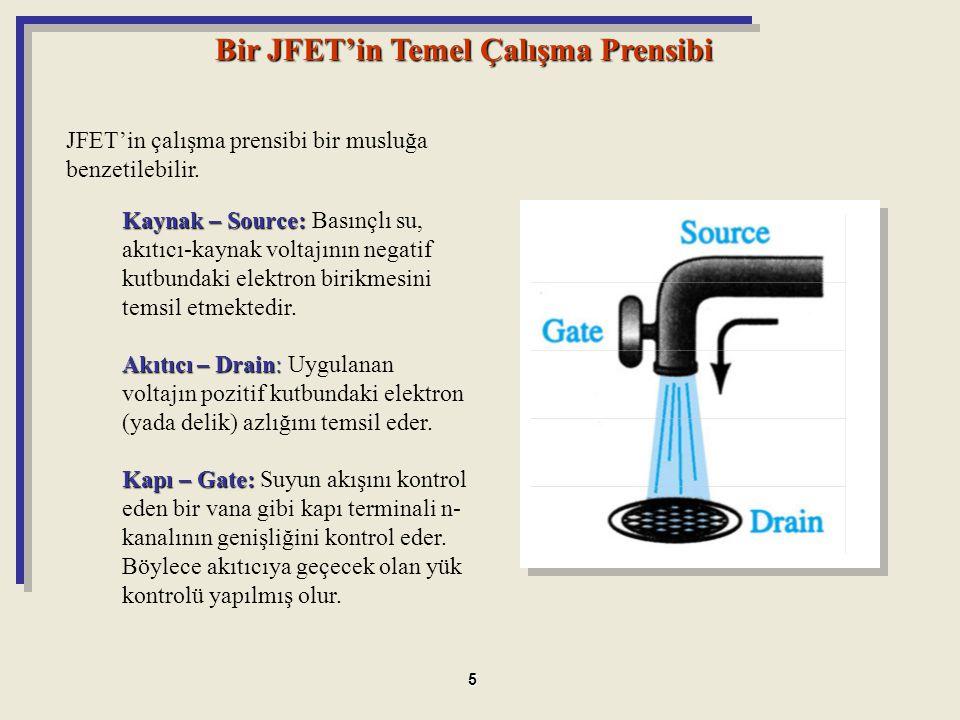 Bir JFET'in Temel Çalışma Prensibi JFET'in çalışma prensibi bir musluğa benzetilebilir. Kaynak – Source: Kaynak – Source: Basınçlı su, akıtıcı-kaynak