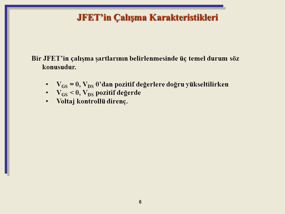 JFET'in Çalışma Karakteristikleri Bir JFET'in çalışma şartlarının belirlenmesinde üç temel durum söz konusudur. V GS = 0, V DS 0'dan pozitif değerlere