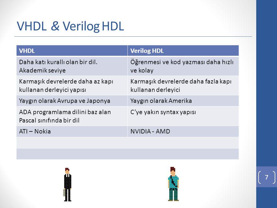 VHDL Donanım tanımlama dilinin en büyük avantajlarından biri de yazılan kodun adım adım çalıştırılabilmesidir.