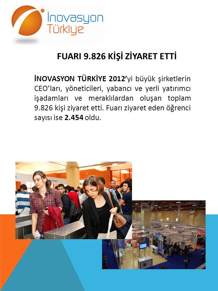 FUARI 9.826 KİŞİ ZİYARET ETTİ İNOVASYON TÜRKİYE 2012'yi büyük şirketlerin CEO'ları, yöneticileri, yabancı ve yerli yatırımcı işadamları ve meraklılardan oluşan toplam 9.826 kişi ziyaret etti.