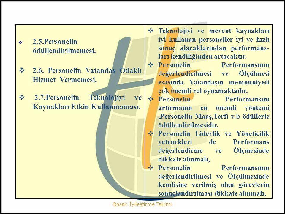  2.5.Personelin ödüllendirilmemesi.  2.6. Personelin Vatandaş Odaklı Hizmet Vermemesi,  2.7.Personelin Teknolojiyi ve Kaynakları Etkin Kullanmaması