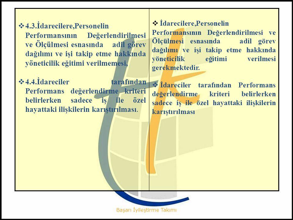  4.3.İdarecilere,Personelin Performansının Değerlendirilmesi ve Ölçülmesi esnasında adil görev dağılımı ve işi takip etme hakkında yöneticilik eğitim
