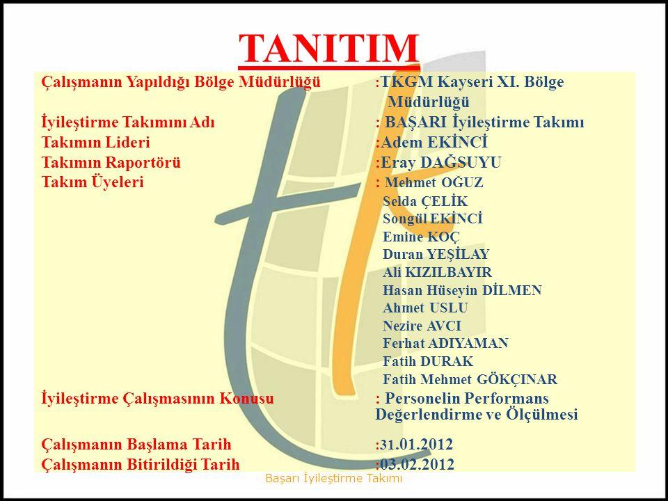 TANITIM Çalışmanın Yapıldığı Bölge Müdürlüğü : TKGM Kayseri XI. Bölge Müdürlüğü İyileştirme Takımını Adı: BAŞARI İyileştirme Takımı Takımın Lideri:Ade
