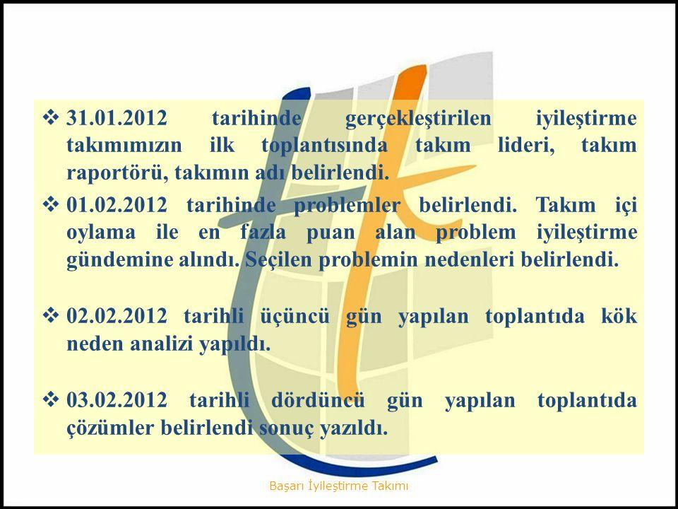  31.01.2012 tarihinde gerçekleştirilen iyileştirme takımımızın ilk toplantısında takım lideri, takım raportörü, takımın adı belirlendi.  01.02.2012