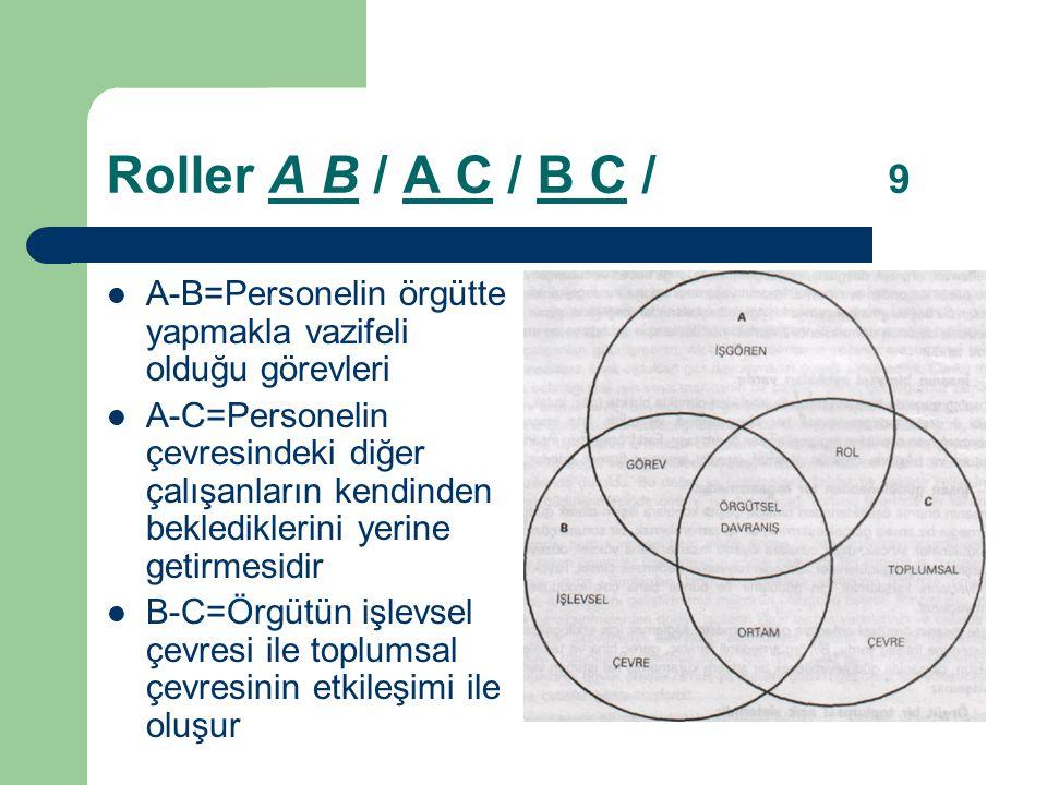 Roller A B / A C / B C / 9 A-B=Personelin örgütte yapmakla vazifeli olduğu görevleri A-C=Personelin çevresindeki diğer çalışanların kendinden beklediklerini yerine getirmesidir B-C=Örgütün işlevsel çevresi ile toplumsal çevresinin etkileşimi ile oluşur