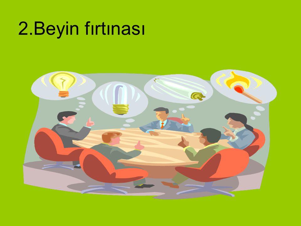 1.Çıktıları, müşterileri ve beklentileri belirle Akış şemaları, Odak grupları Beyin fırtınası, Odak grupları, Mülakat BAŞLA 2. Mevcut süreci tanımla 3