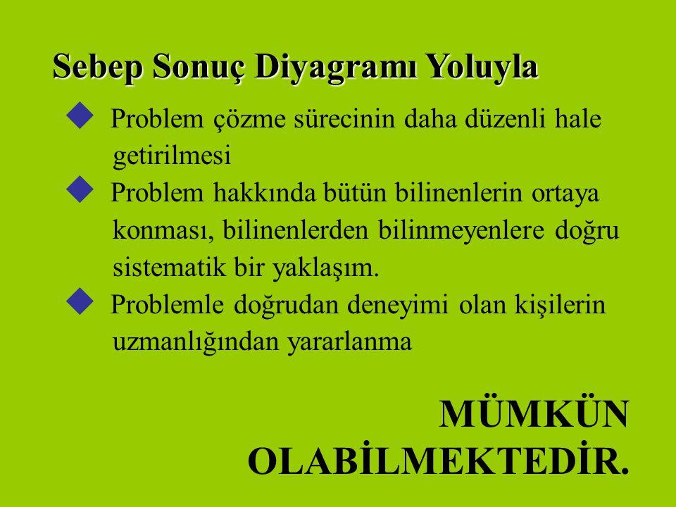 4- SEBEP- SONUÇ (Balık Kılçığı) DİYAGRAMI Problem çözümünde problemin sebeplerinin sistematik olarak analizi amacıyla kullanılan araçtır. Belirli bir