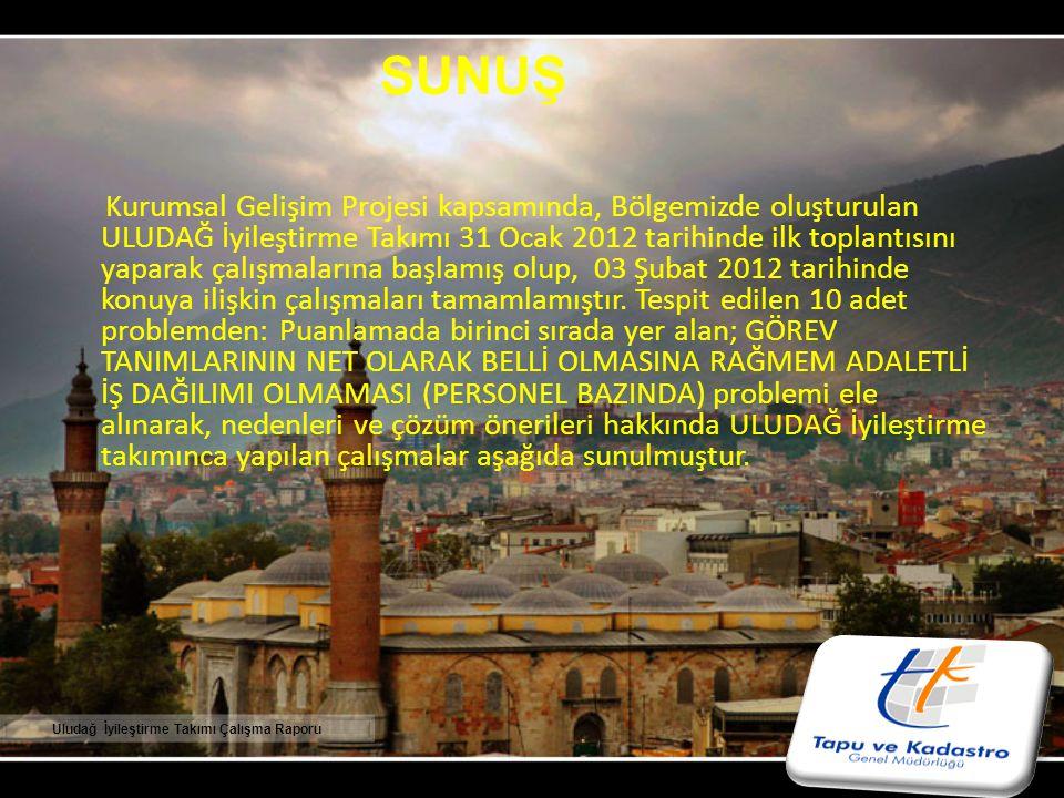 SÜREKLİ KURUMSAL GELİŞİM PROJESİ ULUDAĞ İYİLEŞTİRME TAKIMI ÇALIŞMA TUTANAĞI Toplantı Tarihi : 31/01/2012 Toplantı No : 1 Toplantı Konusu : Uludağ İyileştirme Takımı'nın ilk toplantısı; Enes ŞUŞARLIOĞLU (Uzman) Mustafa UÇMAZ (Bilg.