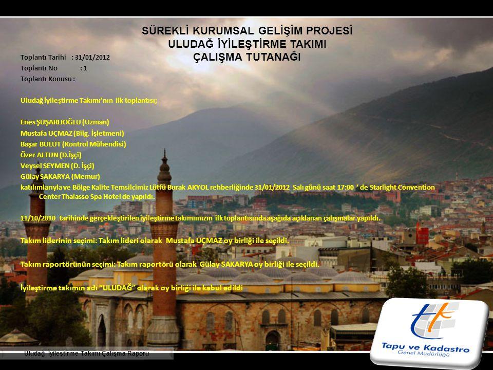 SÜREKLİ KURUMSAL GELİŞİM PROJESİ ULUDAĞ İYİLEŞTİRME TAKIMI ÇALIŞMA TUTANAĞI Toplantı Tarihi : 31/01/2012 Toplantı No : 1 Toplantı Konusu : Uludağ İyil