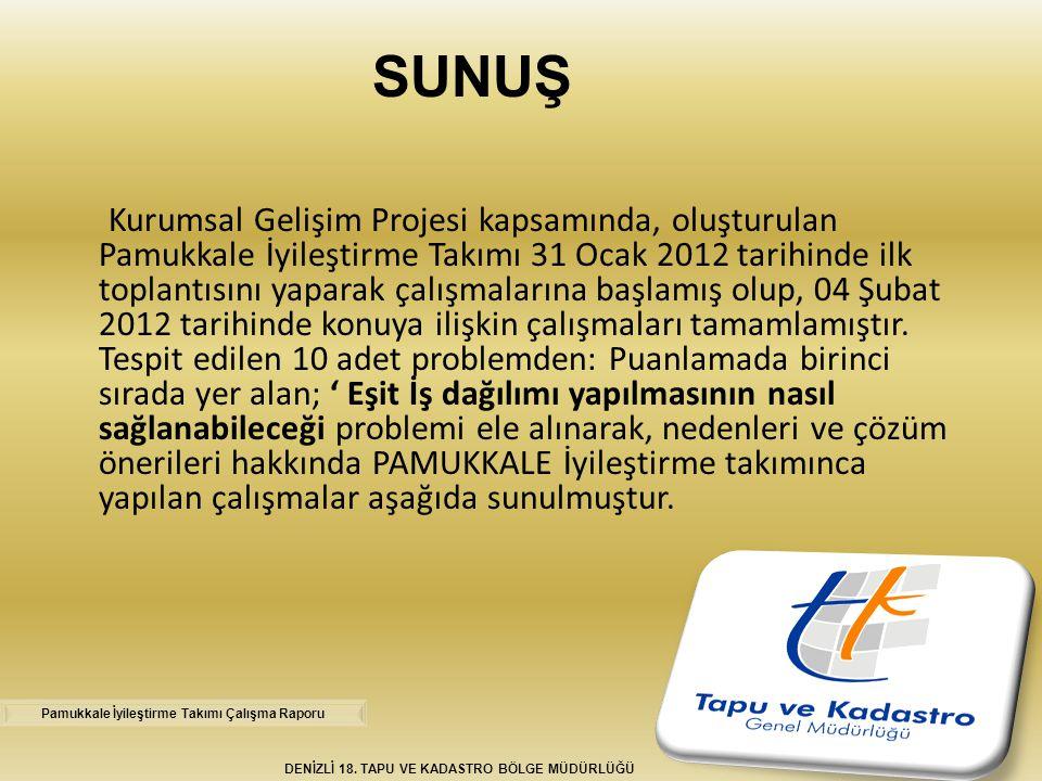SUNUŞ Kurumsal Gelişim Projesi kapsamında, oluşturulan Pamukkale İyileştirme Takımı 31 Ocak 2012 tarihinde ilk toplantısını yaparak çalışmalarına başl