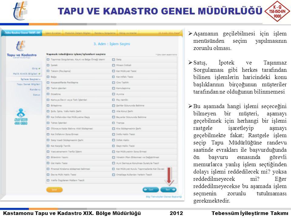 Kastamonu Tapu ve Kadastro XIX. Bölge Müdürlüğü 2012 Tebessüm İyileştirme Takımı  Aşamanın geçilebilmesi için işlem menüsünden seçim yapılmasının zor