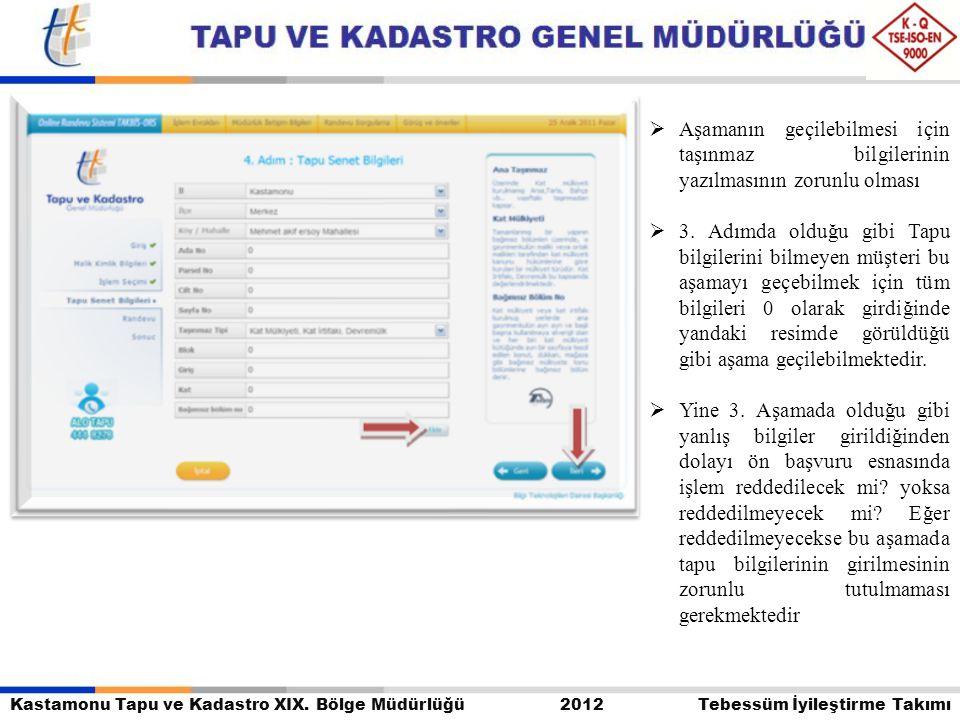 Kastamonu Tapu ve Kadastro XIX. Bölge Müdürlüğü 2012 Tebessüm İyileştirme Takımı  Aşamanın geçilebilmesi için taşınmaz bilgilerinin yazılmasının zoru