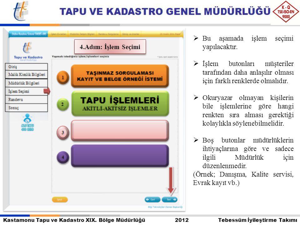 Kastamonu Tapu ve Kadastro XIX. Bölge Müdürlüğü 2012 Tebessüm İyileştirme Takımı  Bu aşamada işlem seçimi yapılacaktır.  İşlem butonları müşteriler