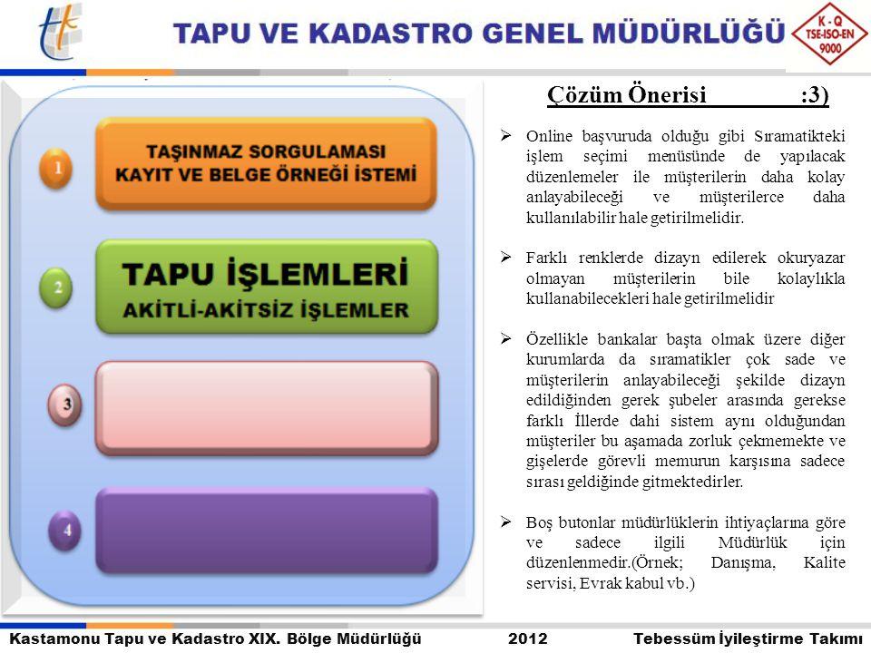 Kastamonu Tapu ve Kadastro XIX. Bölge Müdürlüğü 2012 Tebessüm İyileştirme Takımı Çözüm Önerisi :3)  Online başvuruda olduğu gibi Sıramatikteki işlem