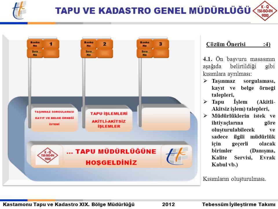 Kastamonu Tapu ve Kadastro XIX. Bölge Müdürlüğü 2012 Tebessüm İyileştirme Takımı Çözüm Önerisi :4) 4.1. Ön başvuru masasının aşağıda belirtildiği gibi