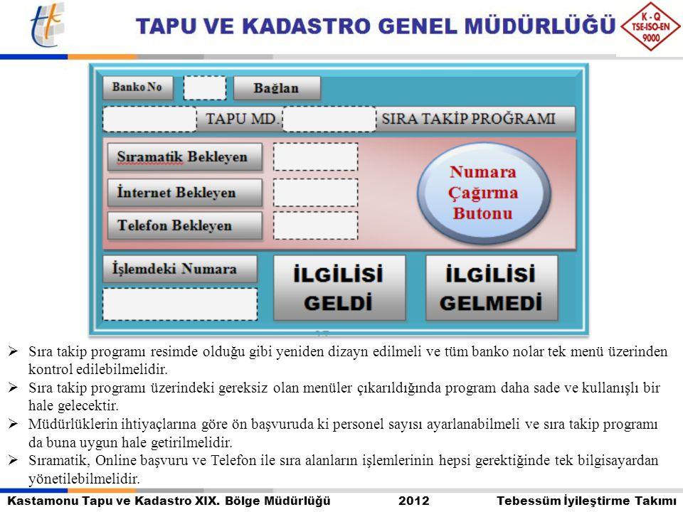 Kastamonu Tapu ve Kadastro XIX. Bölge Müdürlüğü 2012 Tebessüm İyileştirme Takımı  Sıra takip programı resimde olduğu gibi yeniden dizayn edilmeli ve