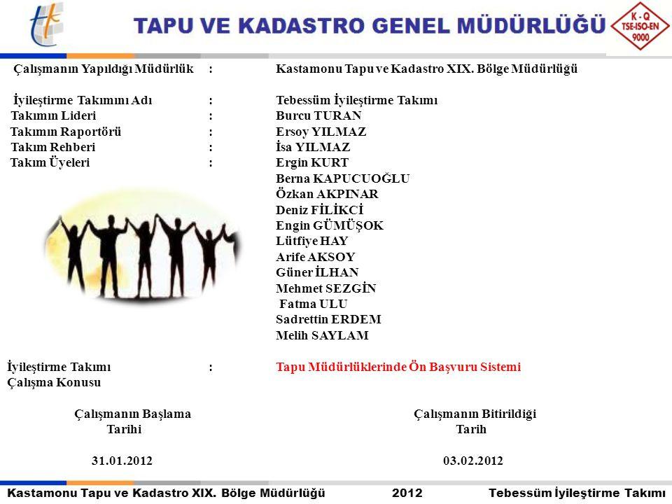 Kastamonu Tapu ve Kadastro XIX. Bölge Müdürlüğü 2012 Tebessüm İyileştirme Takımı Çalışmanın Yapıldığı Müdürlük :Kastamonu Tapu ve Kadastro XIX. Bölge